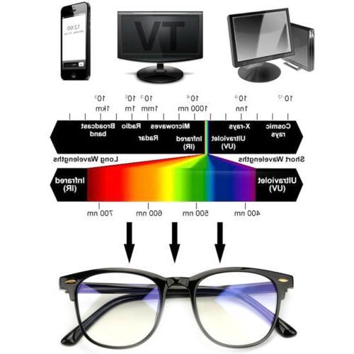 Blue Light Computer Vision